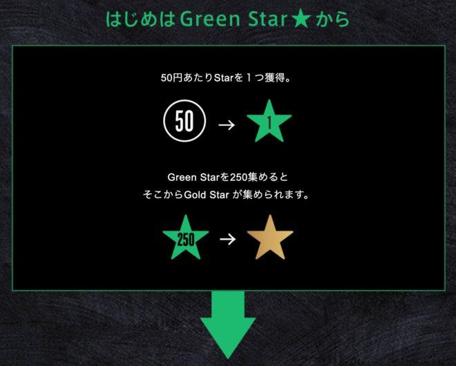 スタバアプリでGreenStarを250集めるとGoldStarを集められるようになる